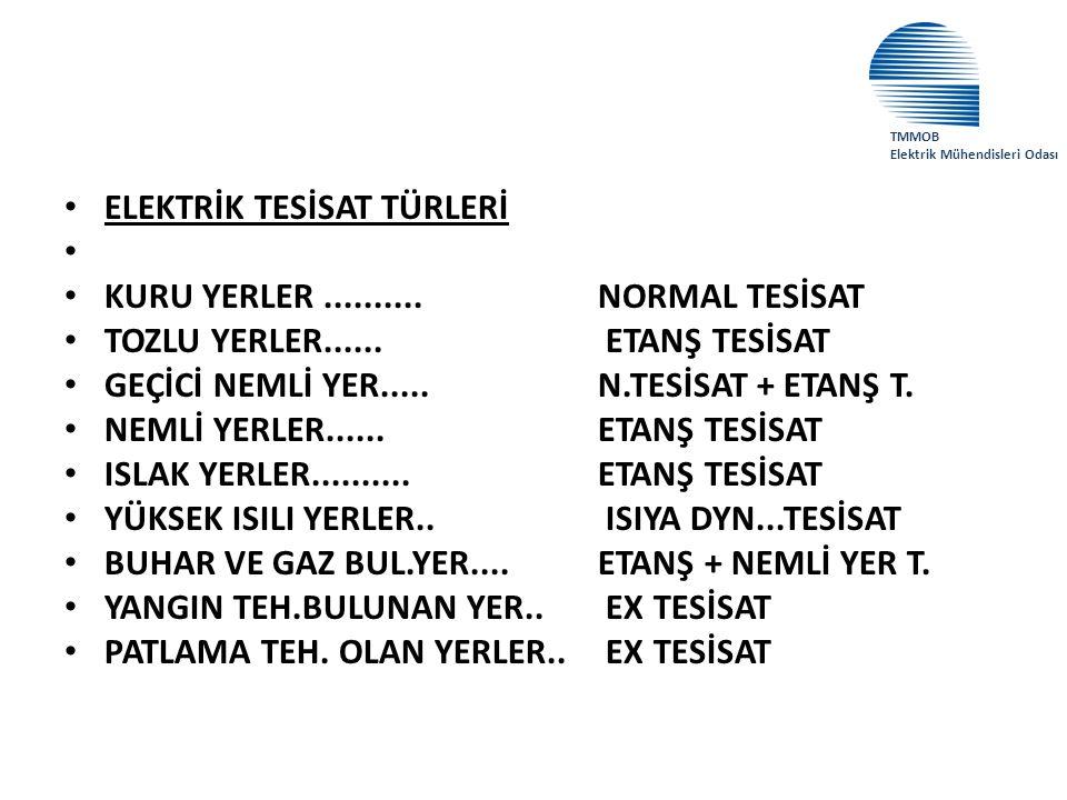 ELEKTRİK TESİSAT TÜRLERİ KURU YERLER .......... NORMAL TESİSAT
