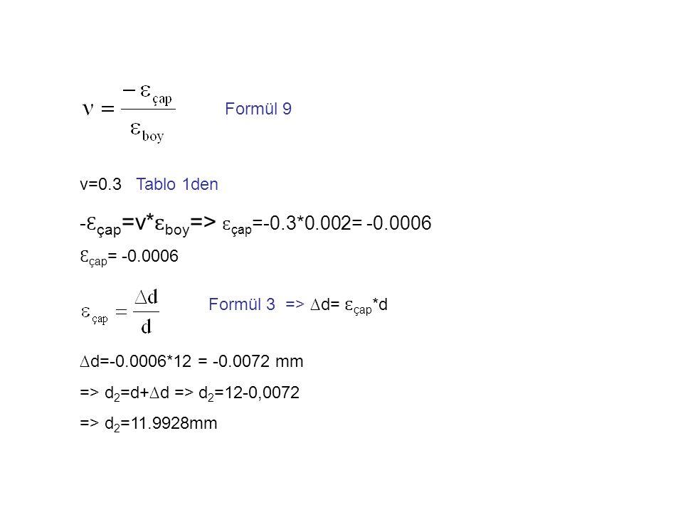 -Ɛçap=v*ɛboy=> ɛçap=-0.3*0.002= -0.0006