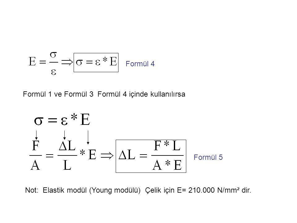 Formül 4 Formül 1 ve Formül 3 Formül 4 içinde kullanılırsa.