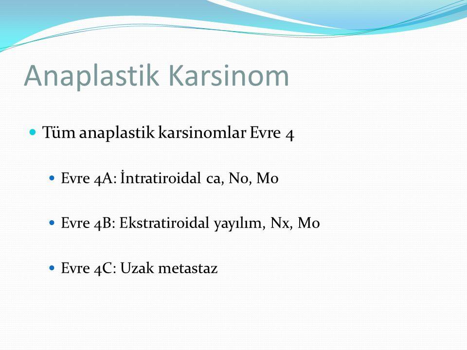 Anaplastik Karsinom Tüm anaplastik karsinomlar Evre 4