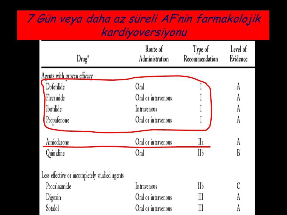 7 Gün veya daha az süreli AF'nin farmakolojik kardiyoversiyonu