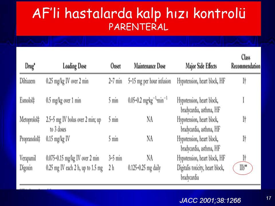AF'li hastalarda kalp hızı kontrolü PARENTERAL