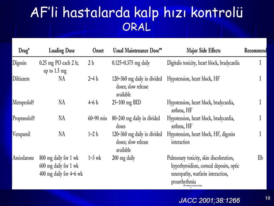 AF'li hastalarda kalp hızı kontrolü ORAL