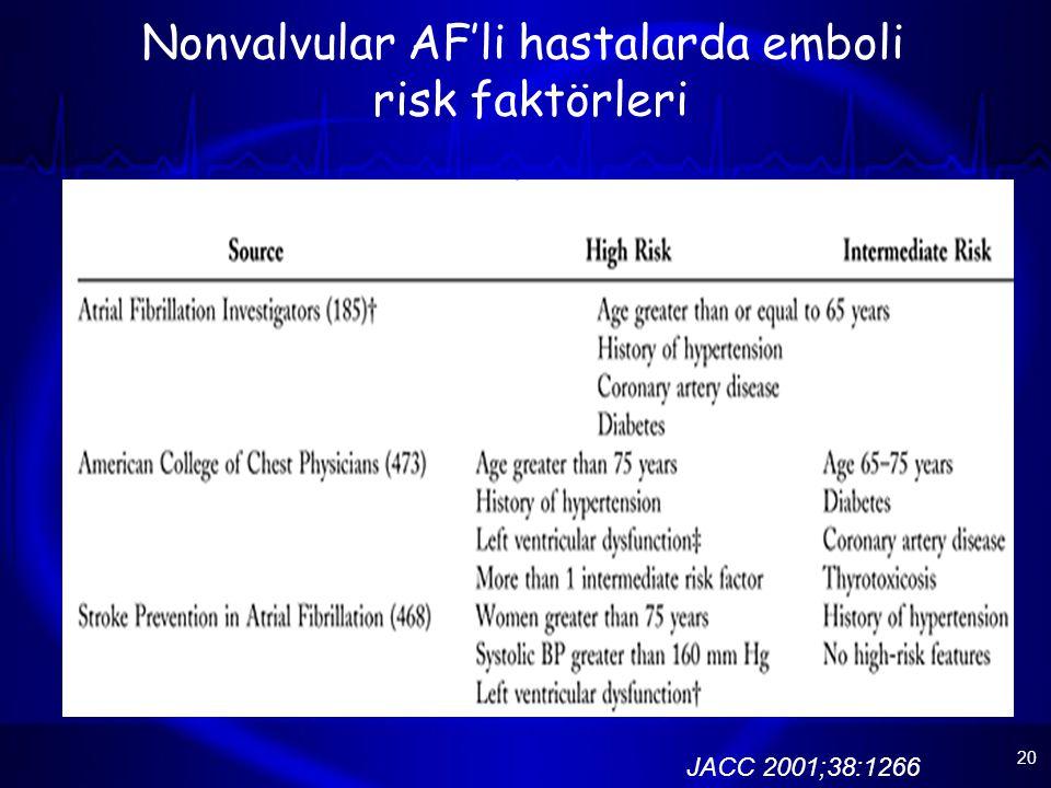 Nonvalvular AF'li hastalarda emboli risk faktörleri