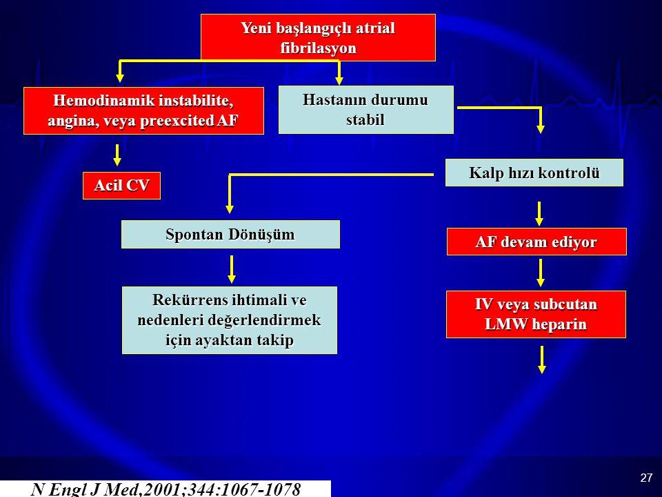 N Engl J Med,2001;344:1067-1078 Yeni başlangıçlı atrial fibrilasyon