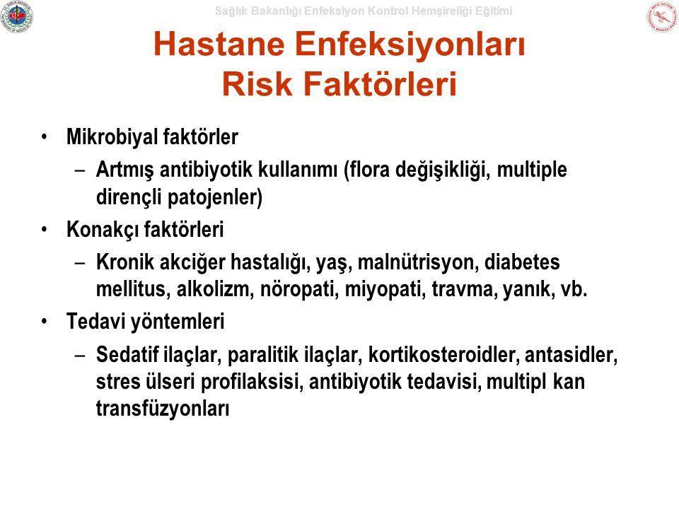 Hastane Enfeksiyonları Risk Faktörleri
