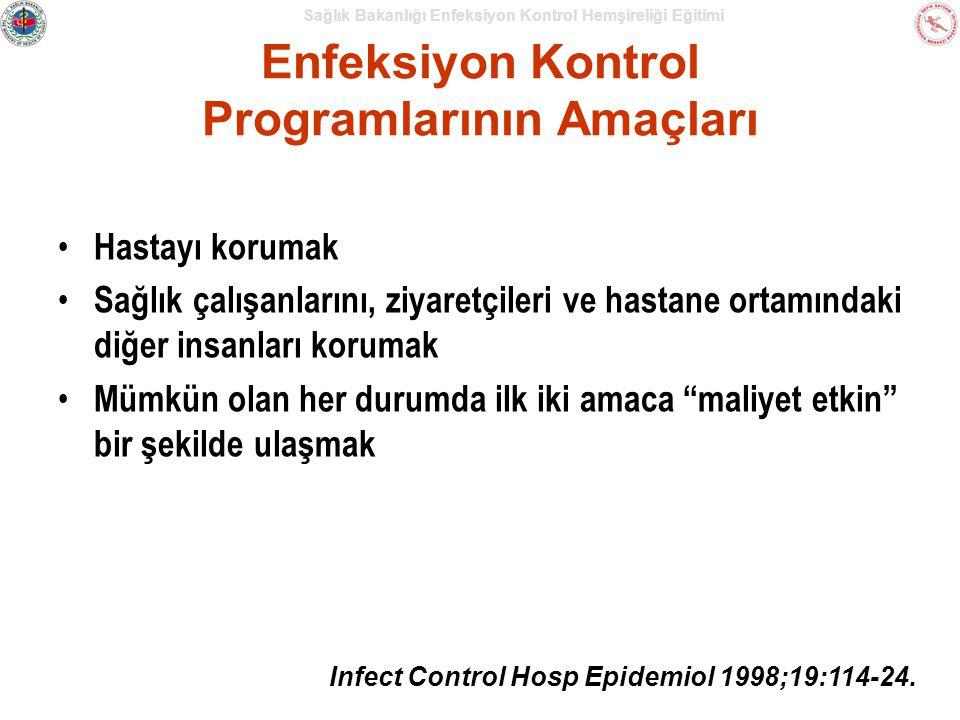 Enfeksiyon Kontrol Programlarının Amaçları