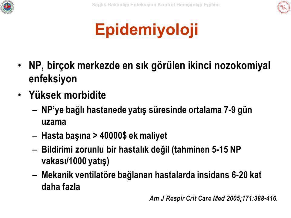 Epidemiyoloji NP, birçok merkezde en sık görülen ikinci nozokomiyal enfeksiyon. Yüksek morbidite.