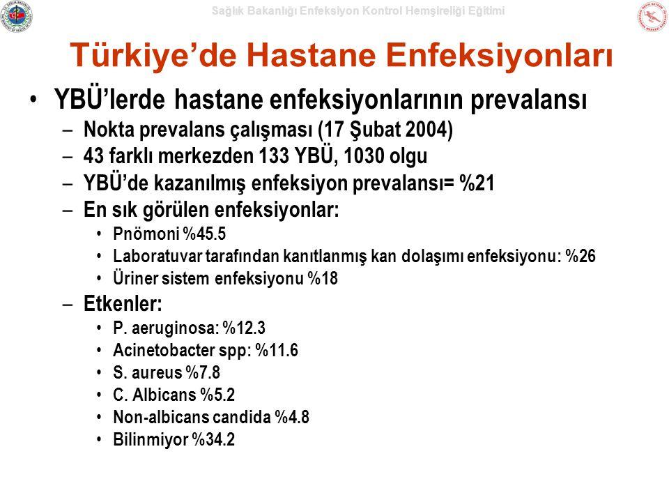 Türkiye'de Hastane Enfeksiyonları