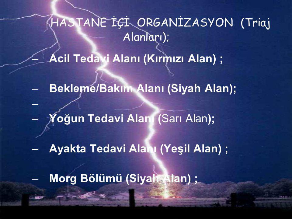 HASTANE İÇİ ORGANİZASYON (Triaj Alanları);