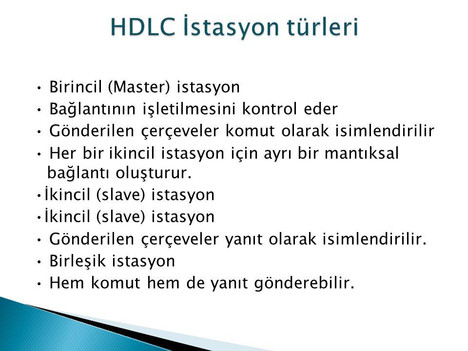 HDLC İstasyon türleri • Birincil (Master) istasyon