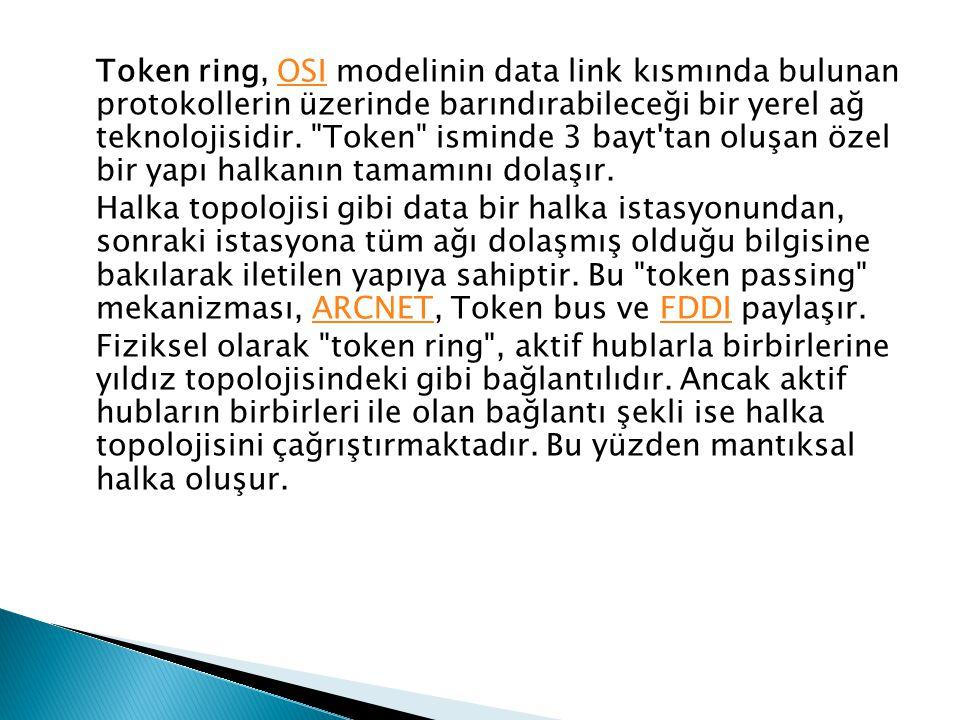 Token ring, OSI modelinin data link kısmında bulunan protokollerin üzerinde barındırabileceği bir yerel ağ teknolojisidir.