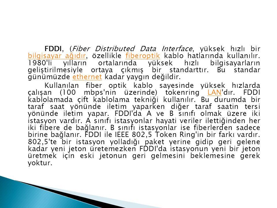 FDDI, (Fiber Distributed Data Interface, yüksek hızlı bir bilgisayar ağıdır, özellikle fiberoptik kablo hatlarında kullanılır.