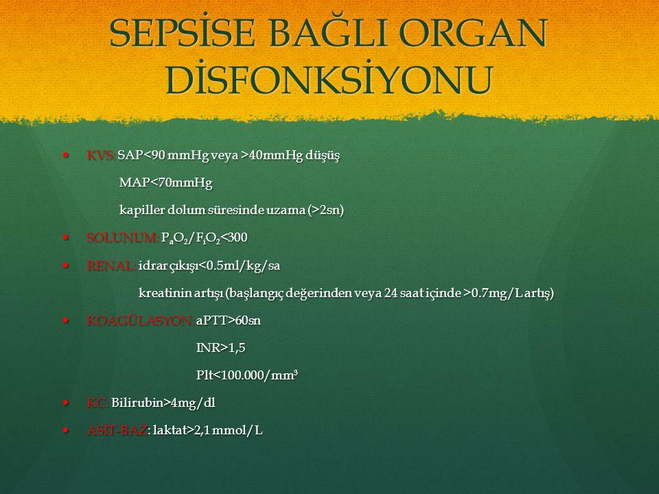 SEPSİSE BAĞLI ORGAN DİSFONKSİYONU