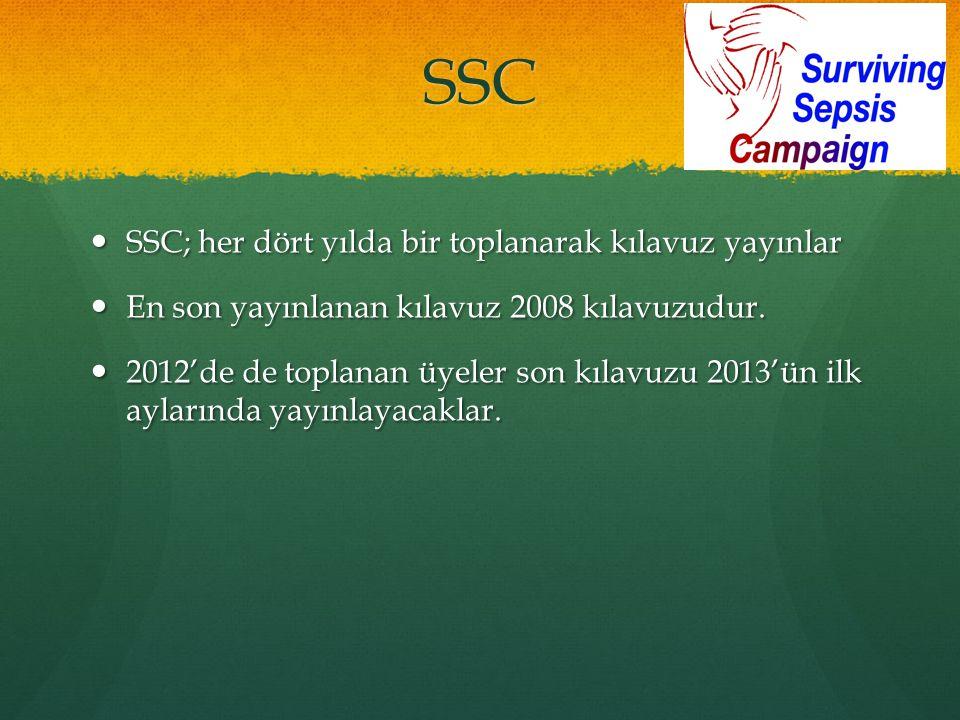 SSC SSC; her dört yılda bir toplanarak kılavuz yayınlar