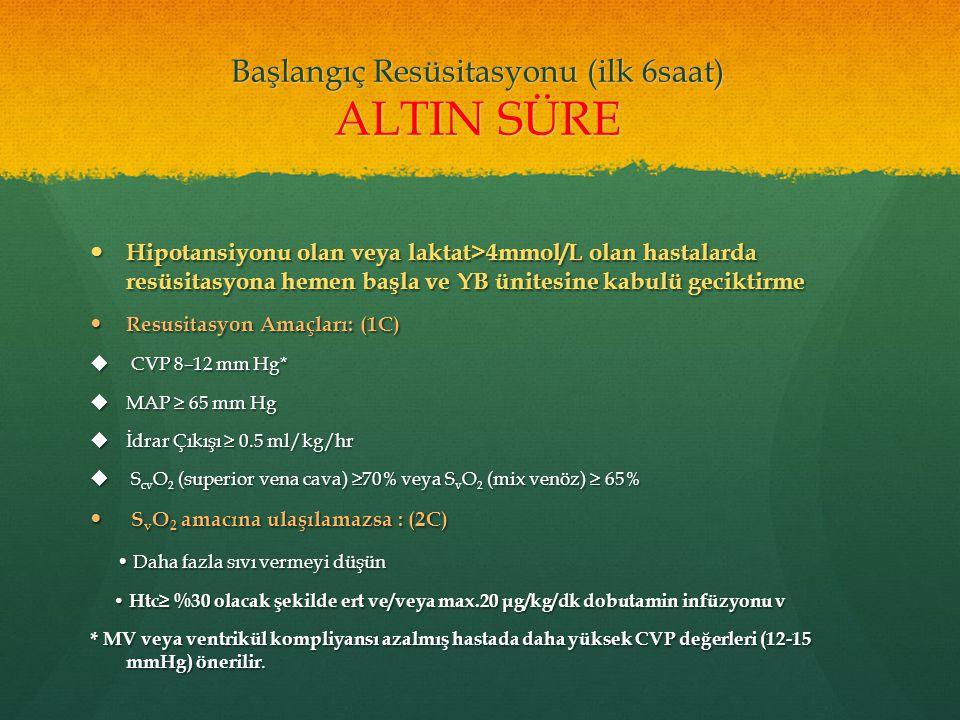 Başlangıç Resüsitasyonu (ilk 6saat) ALTIN SÜRE