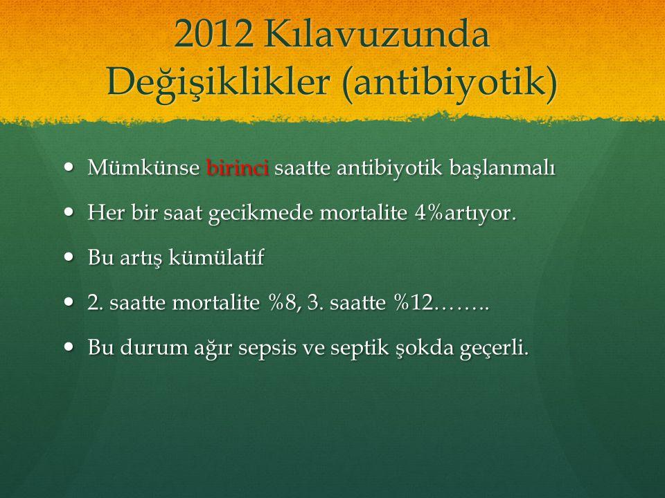 2012 Kılavuzunda Değişiklikler (antibiyotik)