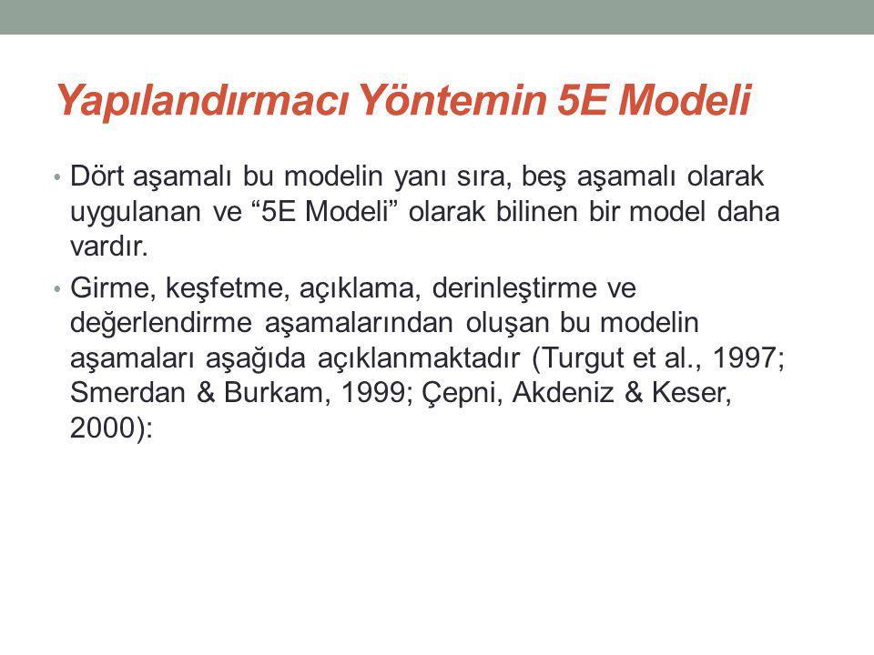 Yapılandırmacı Yöntemin 5E Modeli