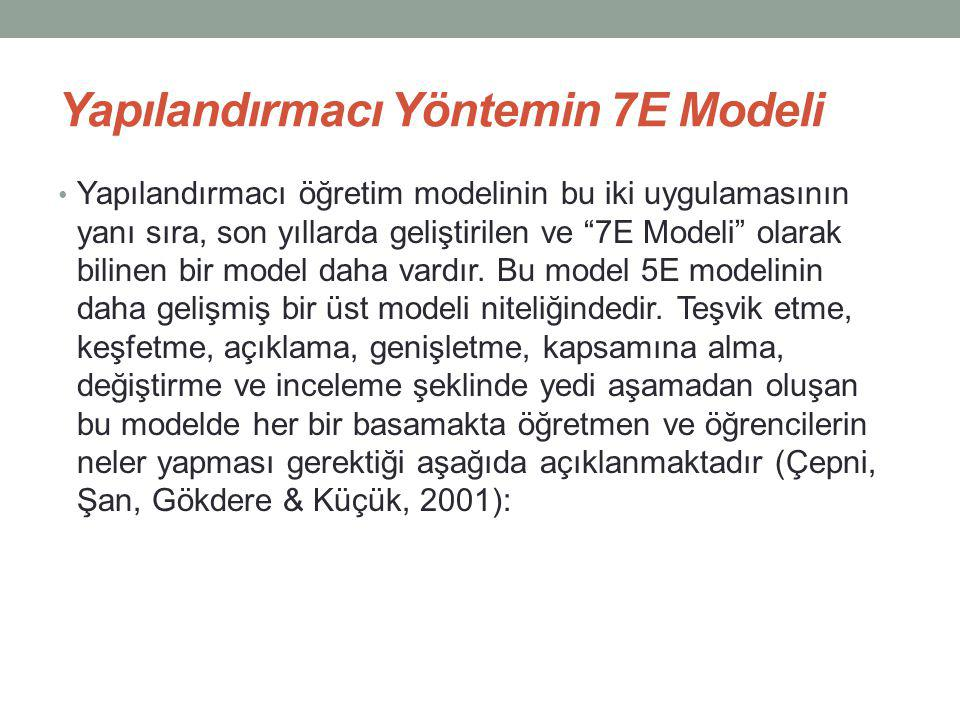 Yapılandırmacı Yöntemin 7E Modeli