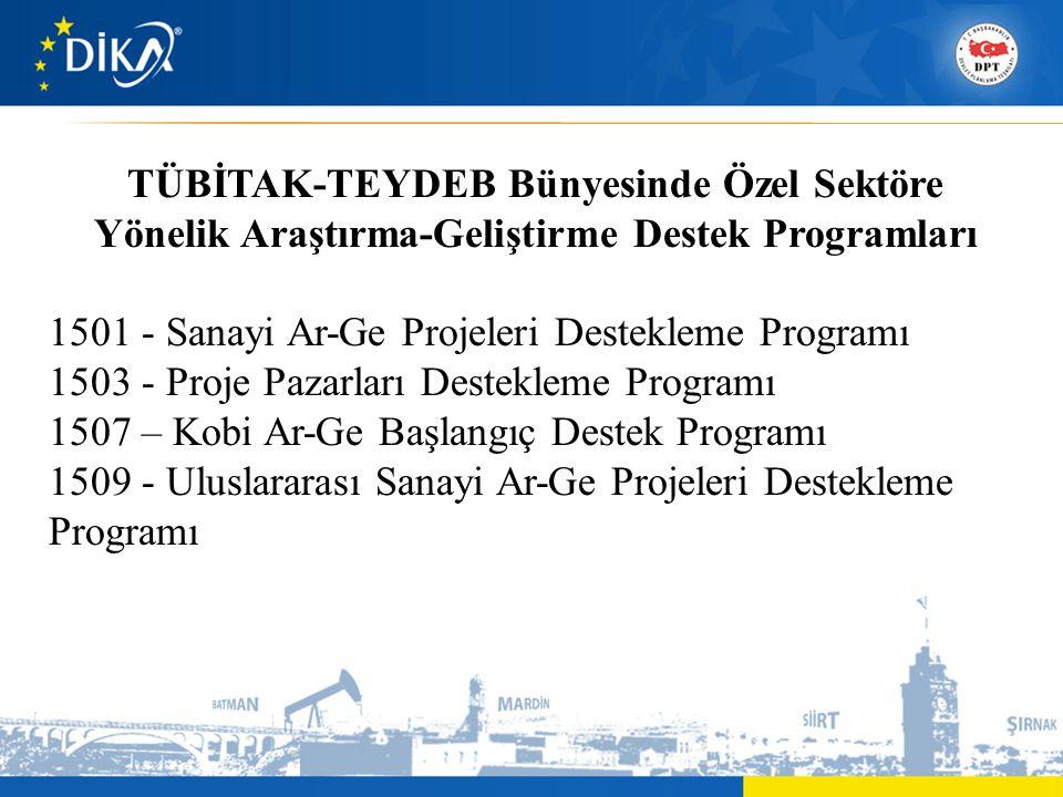 TÜBİTAK-TEYDEB Bünyesinde Özel Sektöre Yönelik Araştırma-Geliştirme Destek Programları
