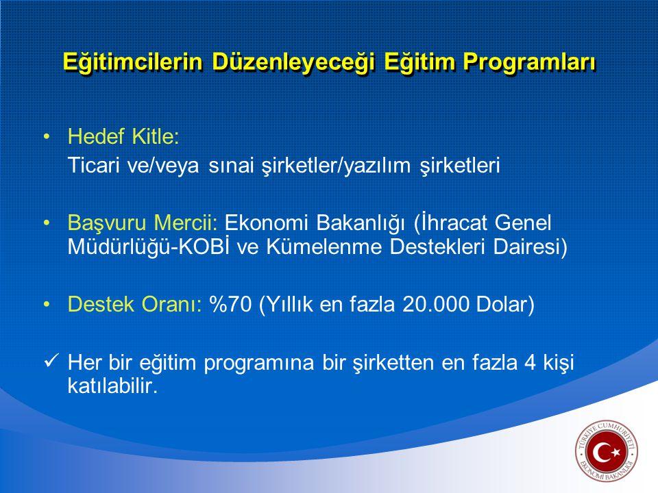 Eğitimcilerin Düzenleyeceği Eğitim Programları