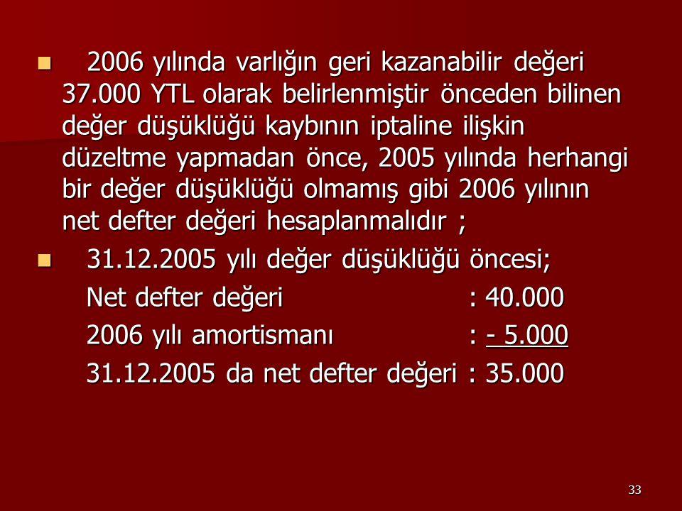 2006 yılında varlığın geri kazanabilir değeri 37