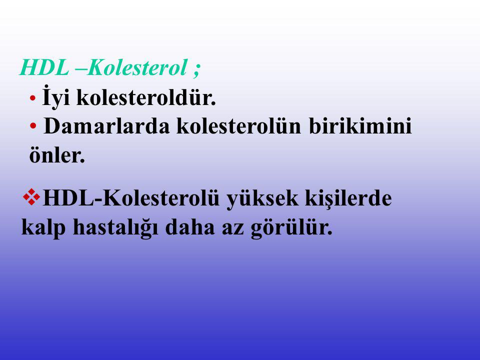 HDL –Kolesterol ; Damarlarda kolesterolün birikimini önler.