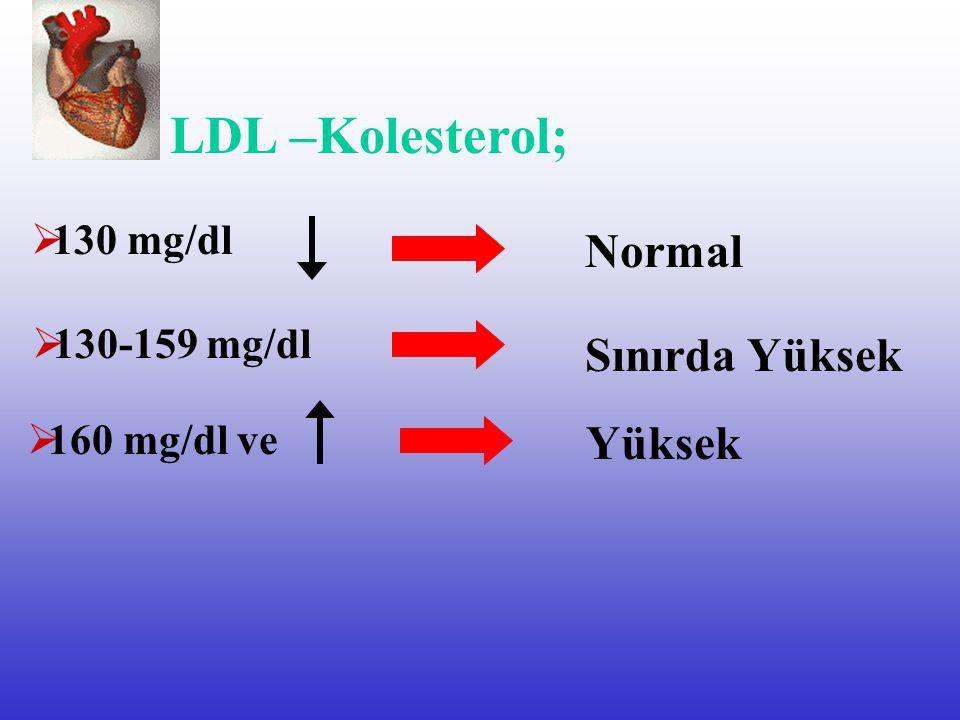 LDL –Kolesterol; Normal Sınırda Yüksek Yüksek 130 mg/dl 130-159 mg/dl