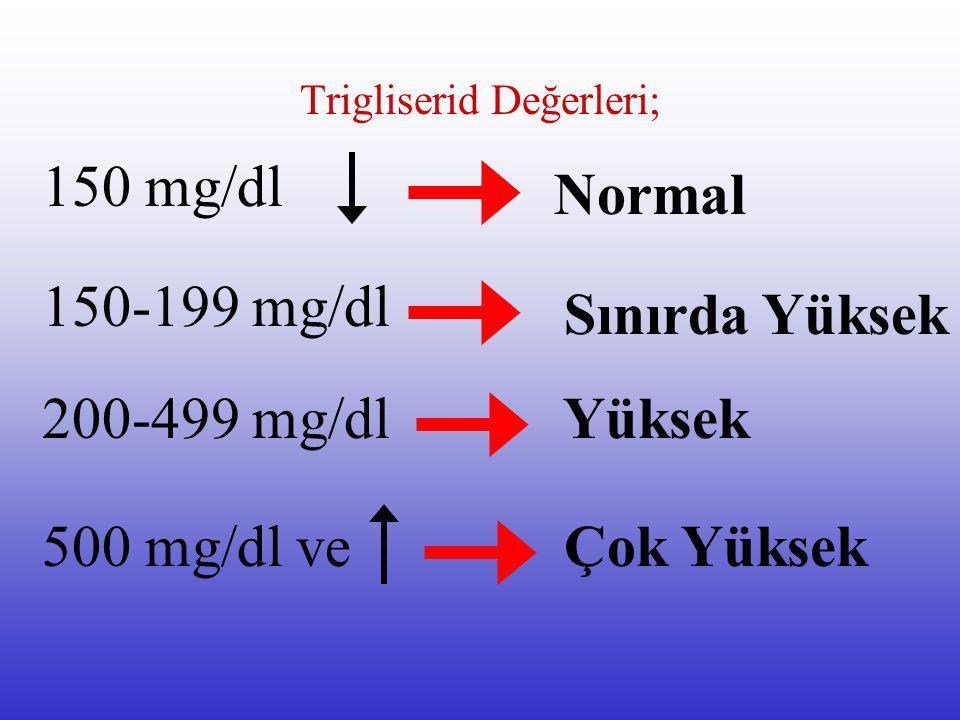Trigliserid Değerleri;