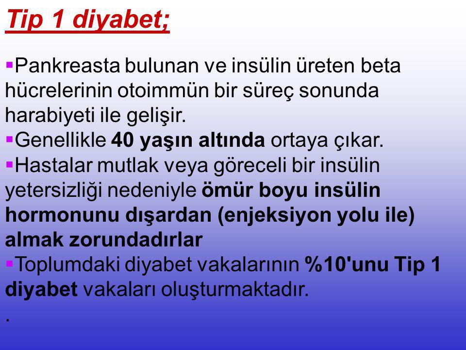 Tip 1 diyabet; Pankreasta bulunan ve insülin üreten beta hücrelerinin otoimmün bir süreç sonunda harabiyeti ile gelişir.