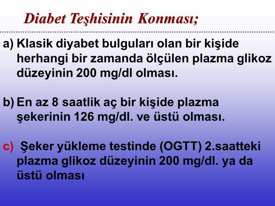 Diabet Teşhisinin Konması;
