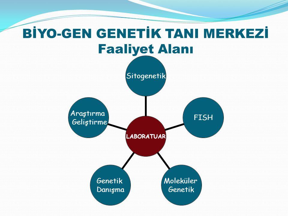 BİYO-GEN GENETİK TANI MERKEZİ Faaliyet Alanı