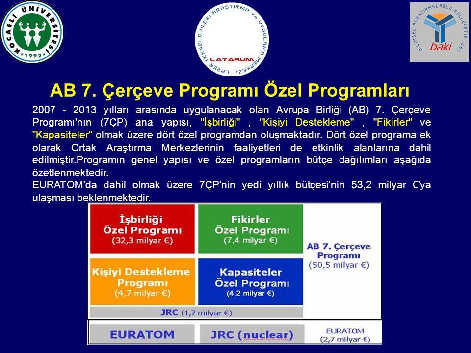 AB 7. Çerçeve Programı Özel Programları