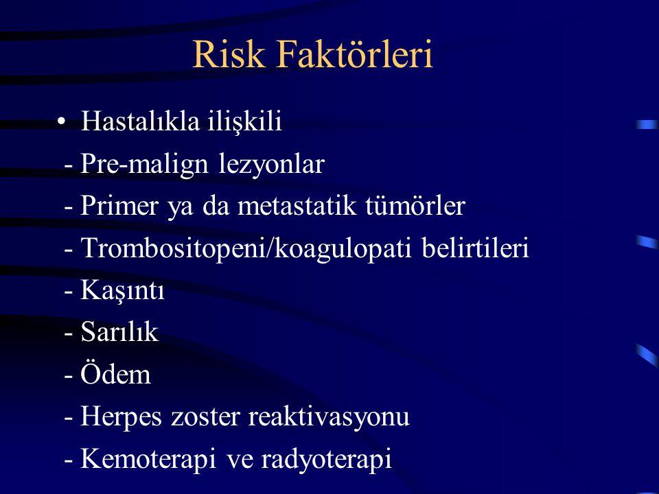Risk Faktörleri Hastalıkla ilişkili - Pre-malign lezyonlar