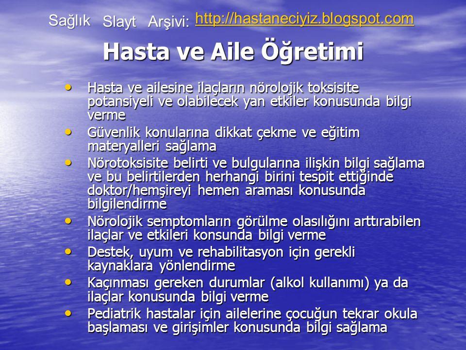 Hasta ve Aile Öğretimi Sağlık http://hastaneciyiz.blogspot.com Slayt