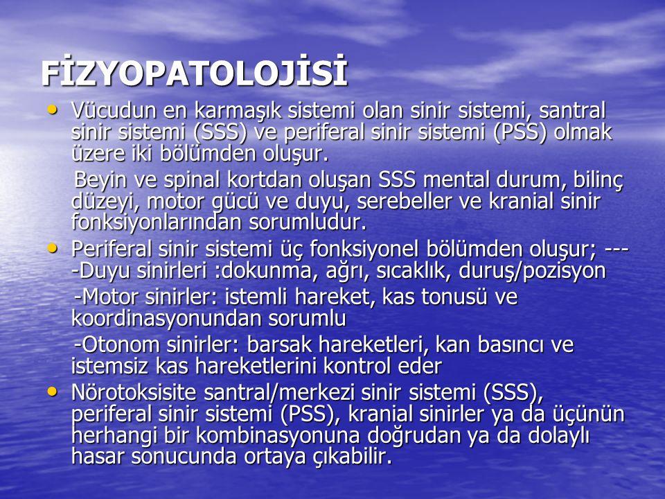 FİZYOPATOLOJİSİ