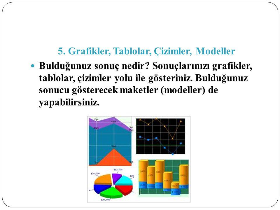 5. Grafikler, Tablolar, Çizimler, Modeller