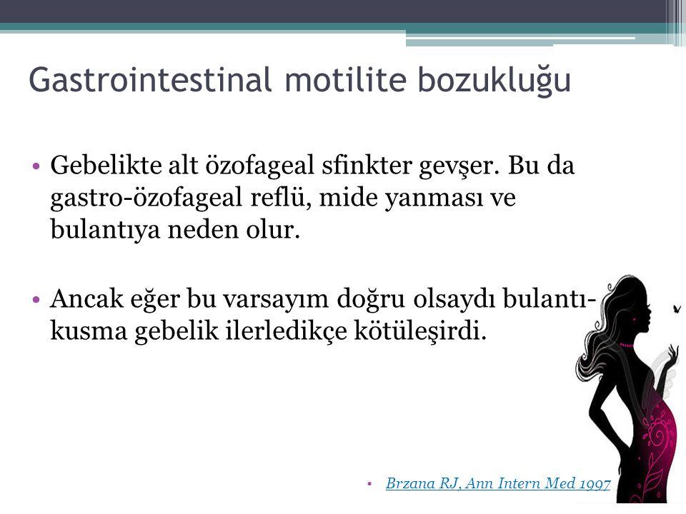 Gastrointestinal motilite bozukluğu