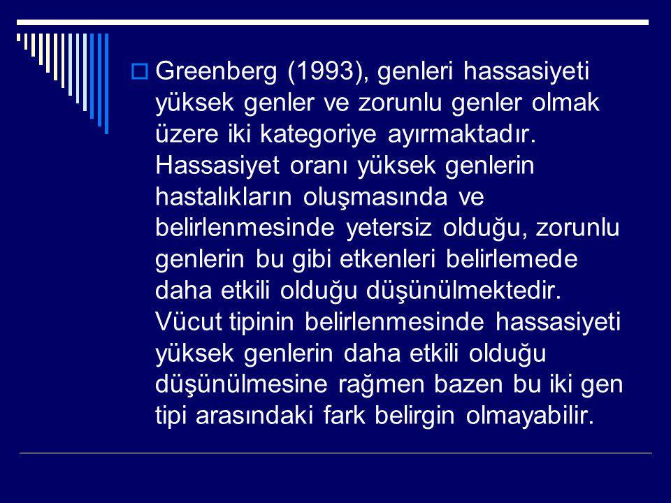 Greenberg (1993), genleri hassasiyeti yüksek genler ve zorunlu genler olmak üzere iki kategoriye ayırmaktadır.