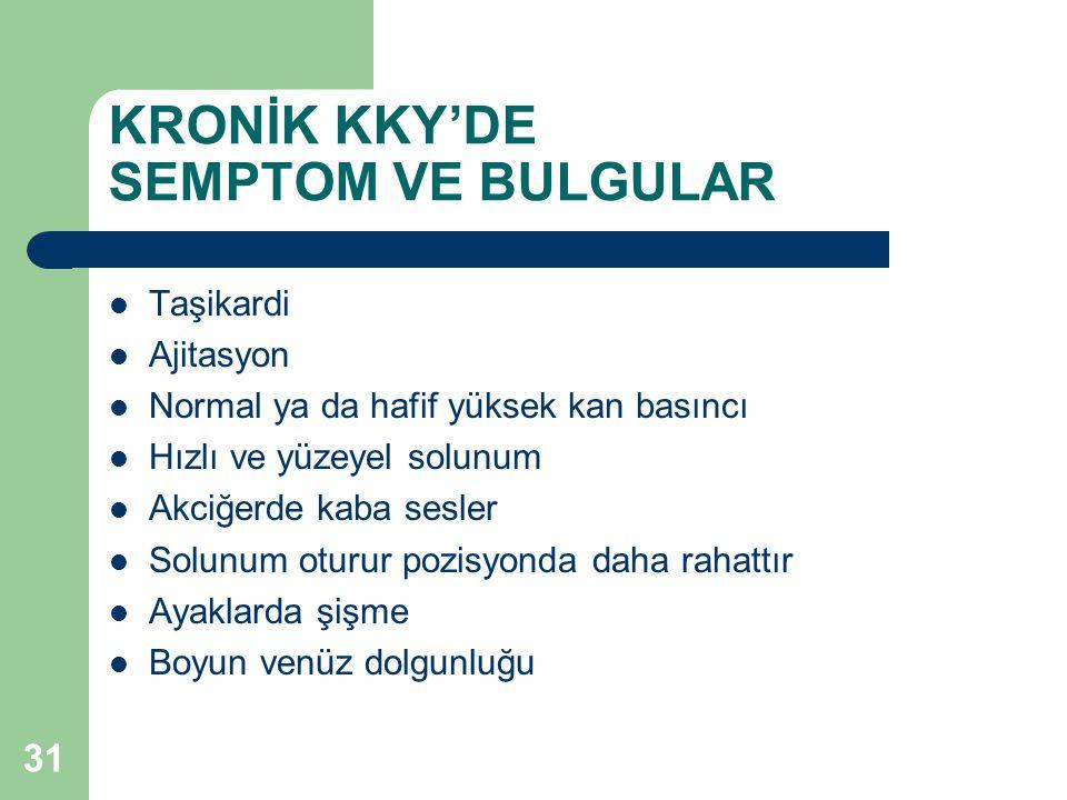 KRONİK KKY'DE SEMPTOM VE BULGULAR