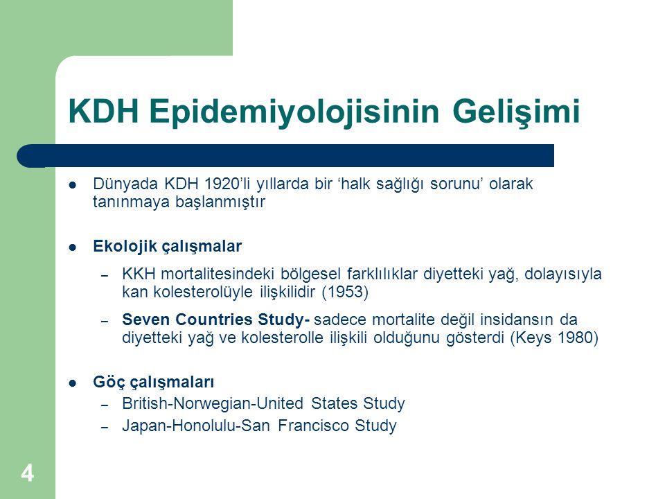 KDH Epidemiyolojisinin Gelişimi