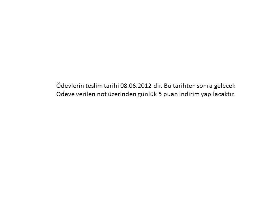 Ödevlerin teslim tarihi 08.06.2012 dir. Bu tarihten sonra gelecek