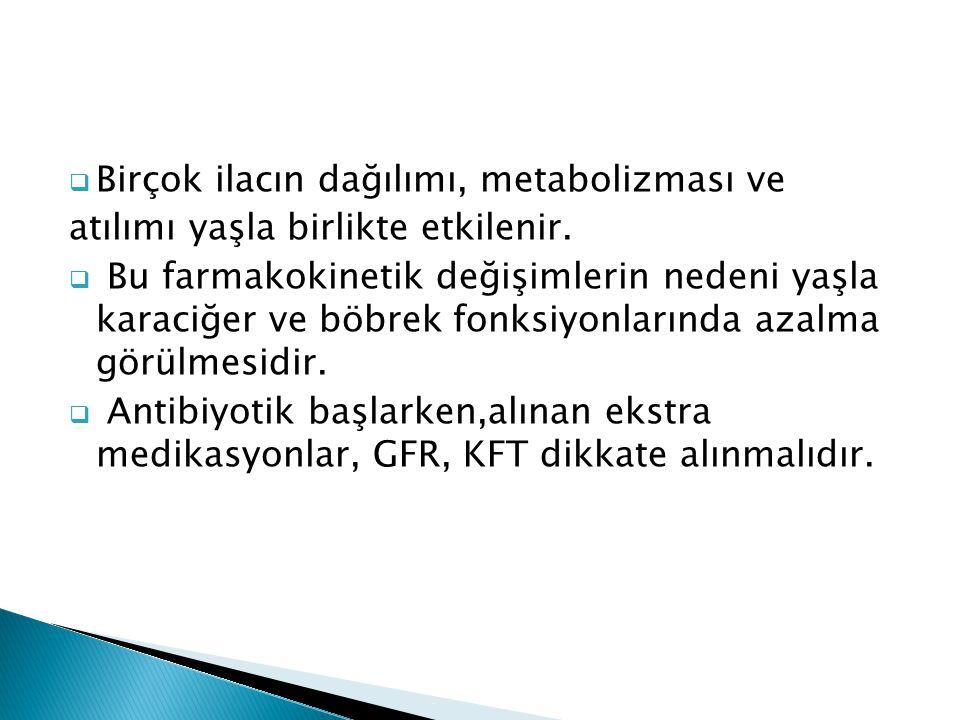 Birçok ilacın dağılımı, metabolizması ve