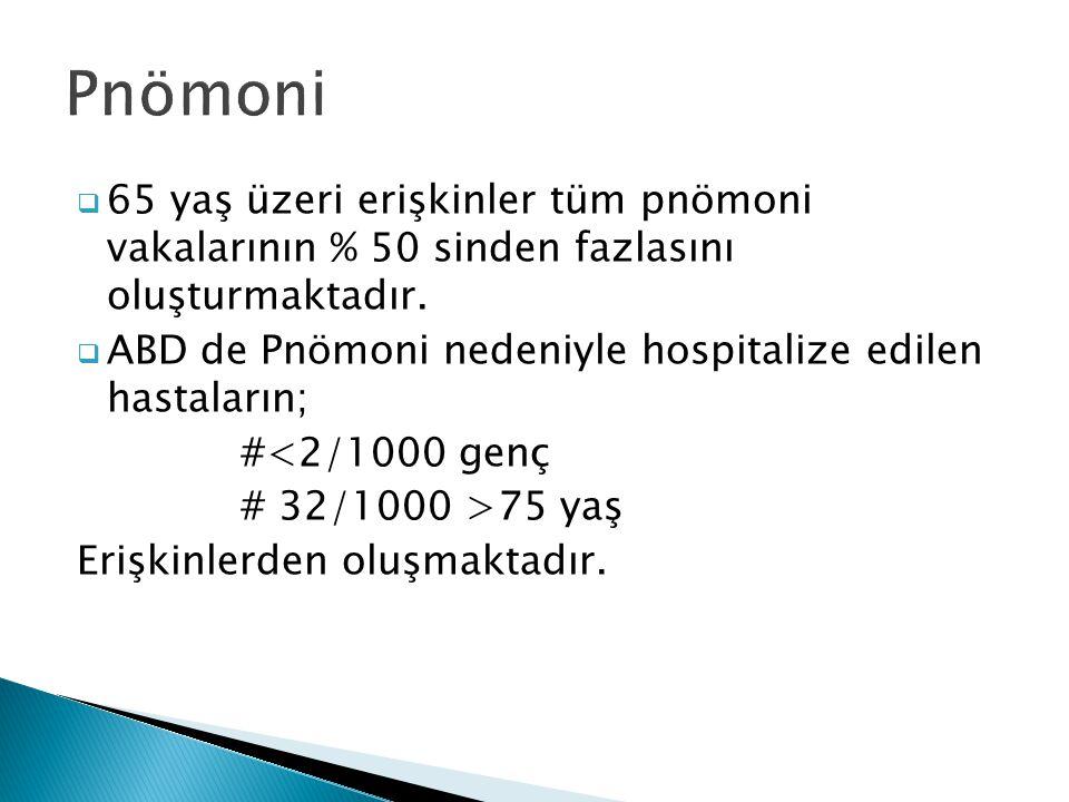 Pnömoni 65 yaş üzeri erişkinler tüm pnömoni vakalarının % 50 sinden fazlasını oluşturmaktadır.