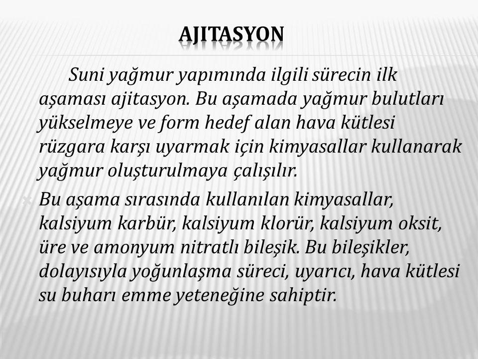 Ajitasyon