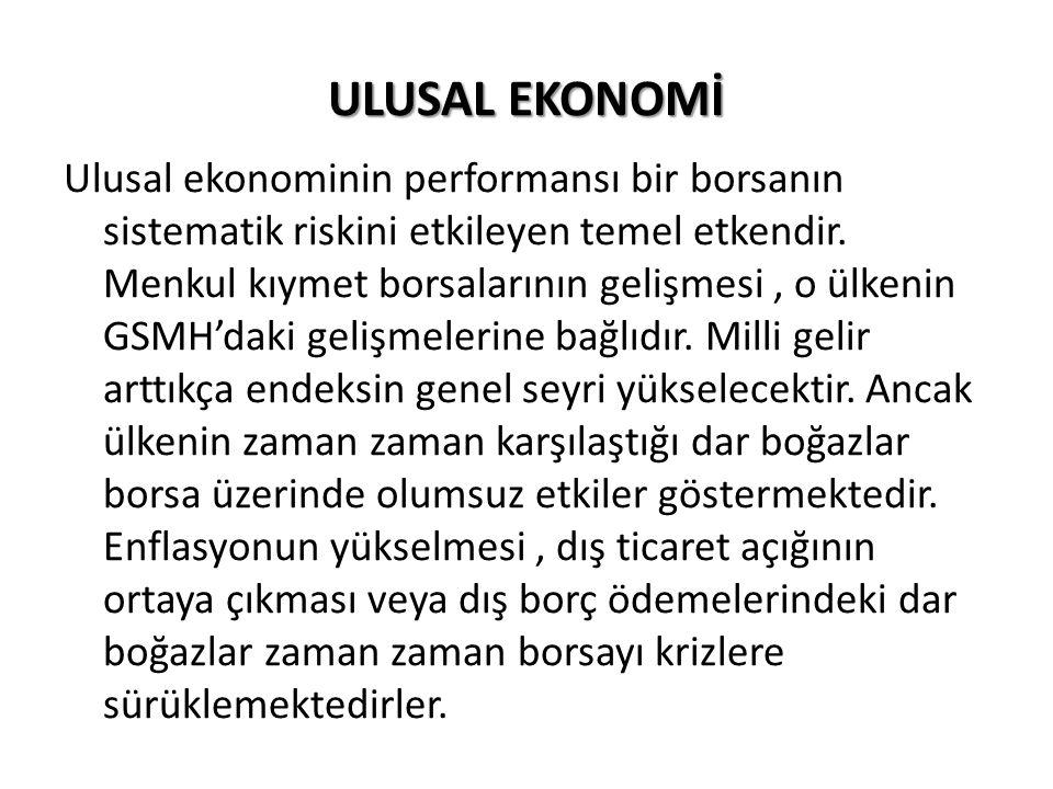 ULUSAL EKONOMİ