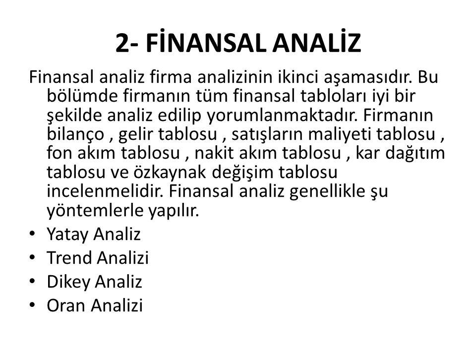 2- FİNANSAL ANALİZ