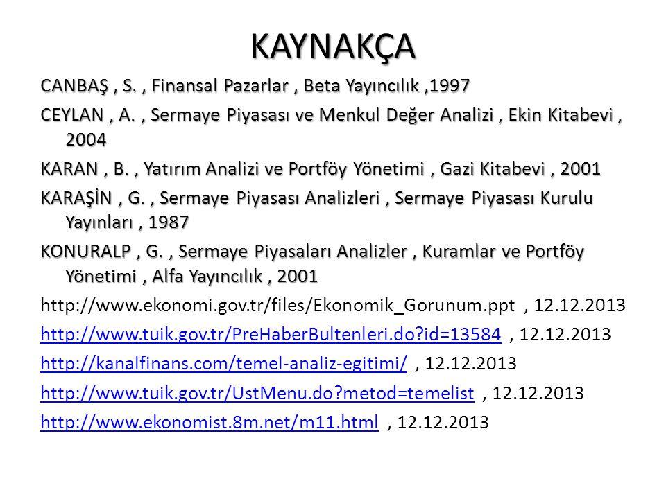 KAYNAKÇA CANBAŞ , S. , Finansal Pazarlar , Beta Yayıncılık ,1997