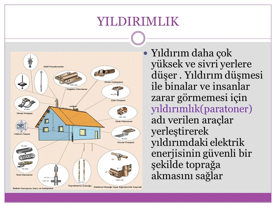 YILDIRIMLIK