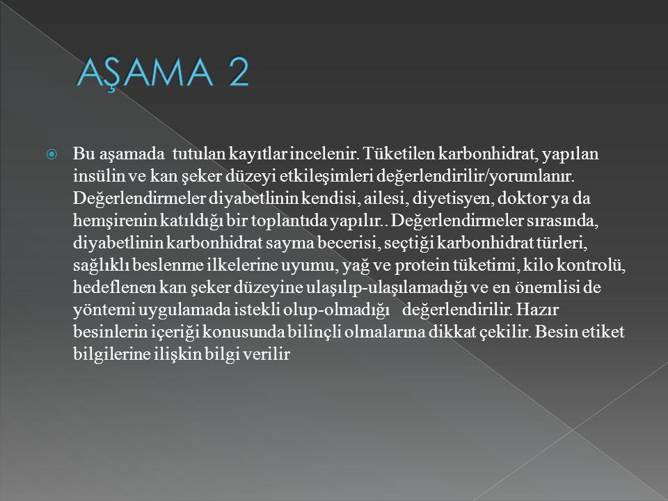 AŞAMA 2